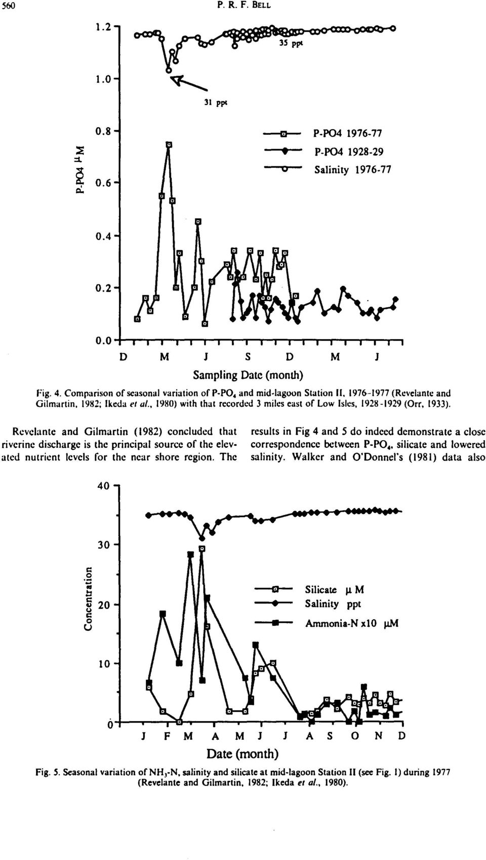 Rcvelante and Gilmartin (1982)concluded that riverine discharge is the principal source of the elevated nutrient levels for the near shore region.