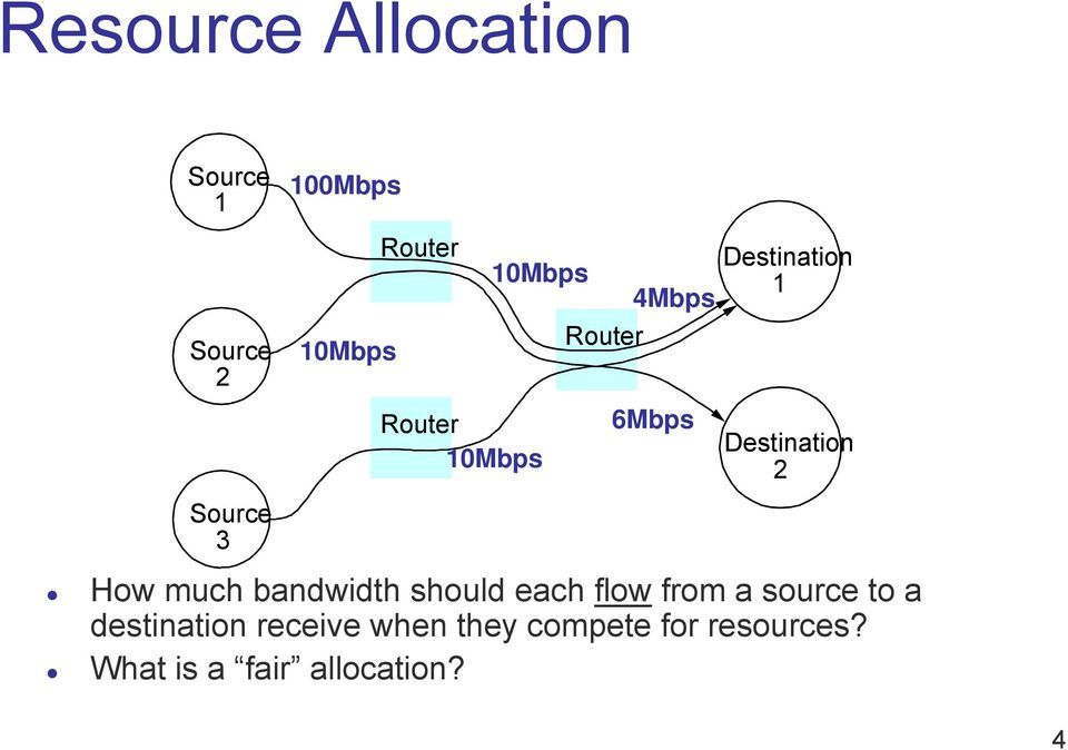How much bandwidth should each flow from a source to a destination
