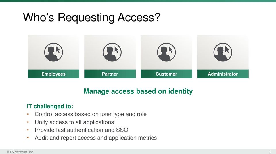 identity IT challenged to: Control access based on user type and