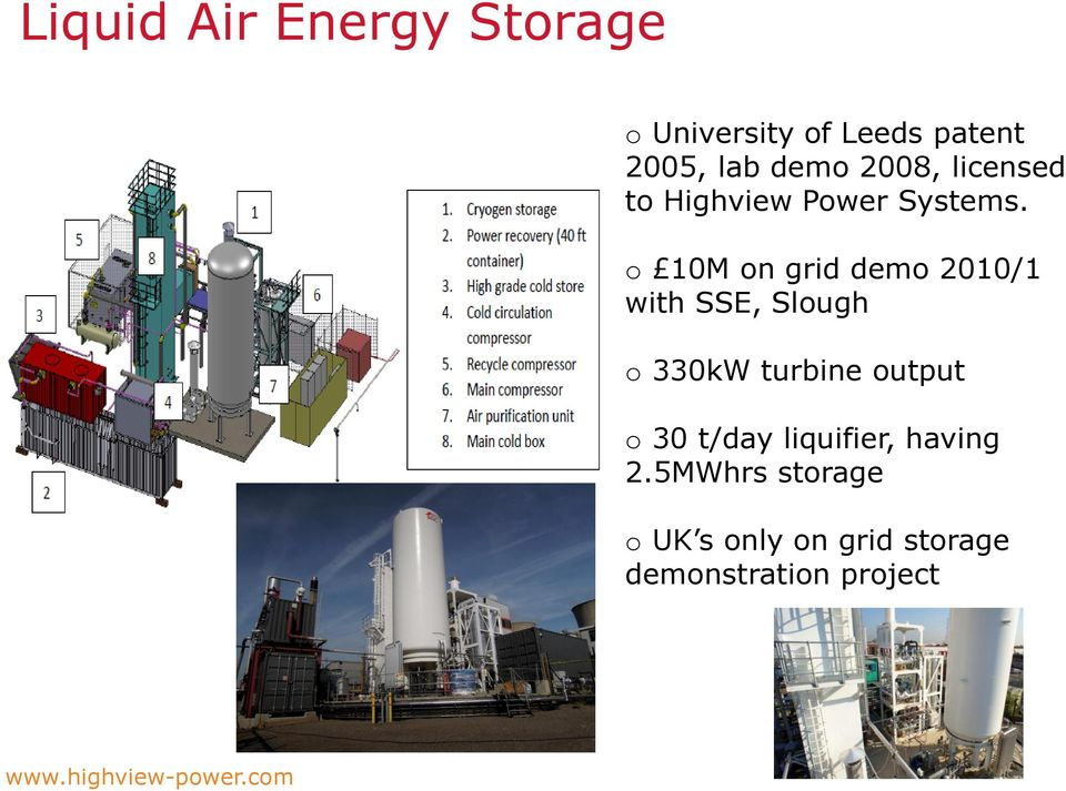o 10M on grid demo 2010/1 with SSE, Slough o 330kW turbine output o 30