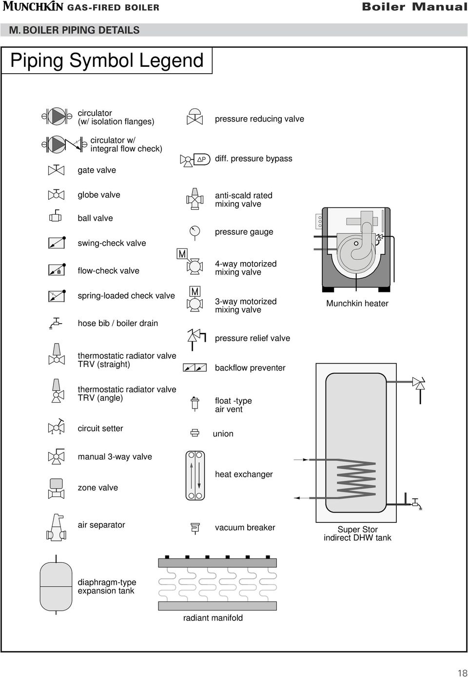 freezer wiring schematic sears 106 720461 trusted wiring diagrams cooler wiring schematic diagram freezer wiring tl 53bf basic guide wiring diagram \\u2022 walk in freezer electrical ladder diagram freezer wiring schematic sears 106 720461