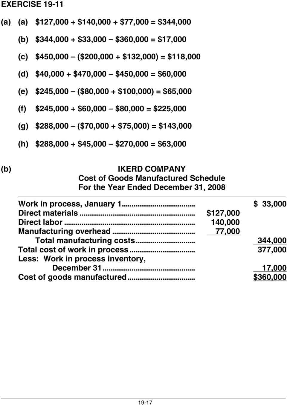 Chapter 19 managerial accounting brief 1 2 5 6 7 2 3 10 11 company cost of goods manufactured schedule for the year ended december 31 2008 work in fandeluxe Choice Image