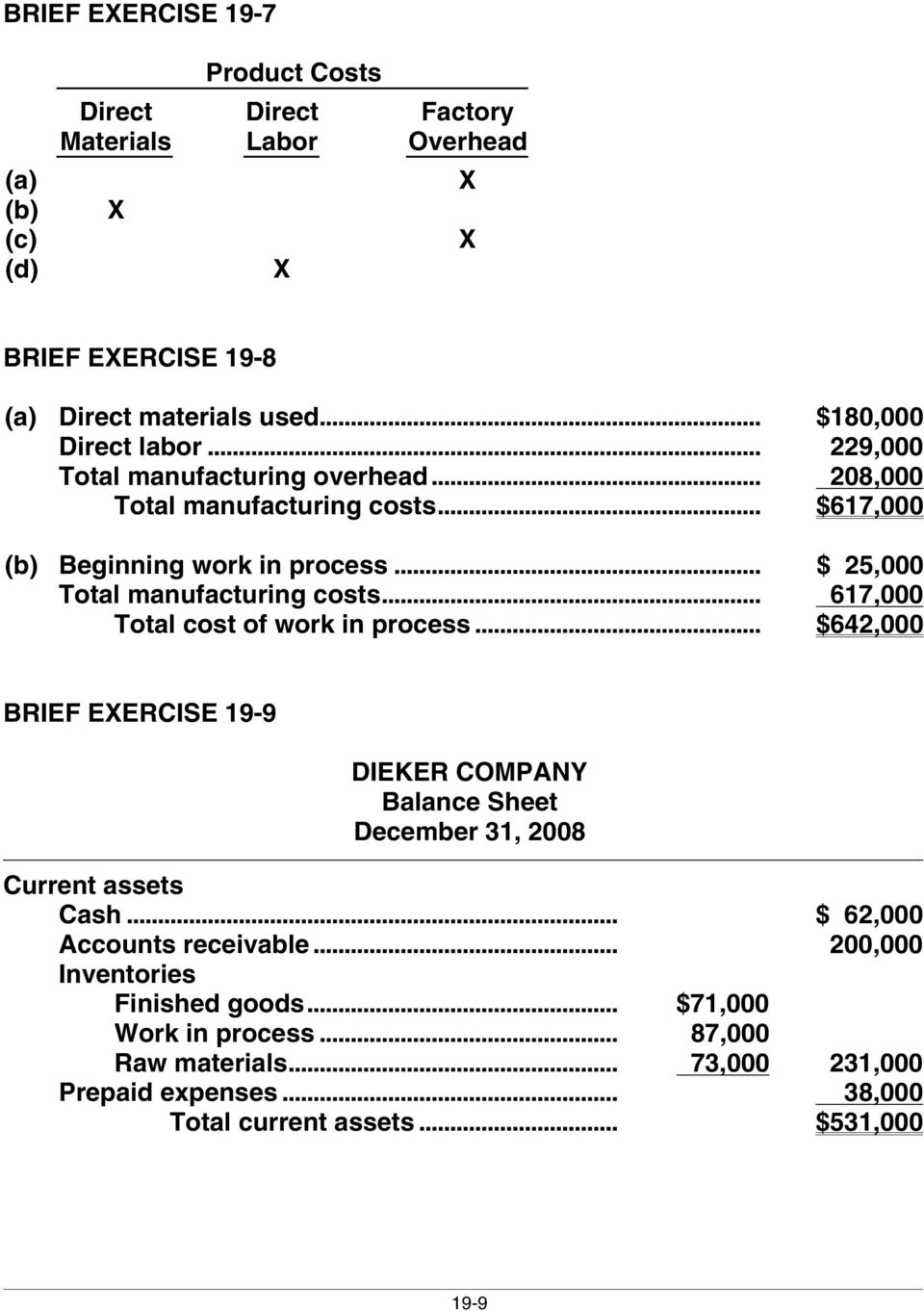Chapter 19 managerial accounting brief 1 2 5 6 7 2 3 10 11 25000 total manufacturing costs 617000 total cost of work in fandeluxe Choice Image