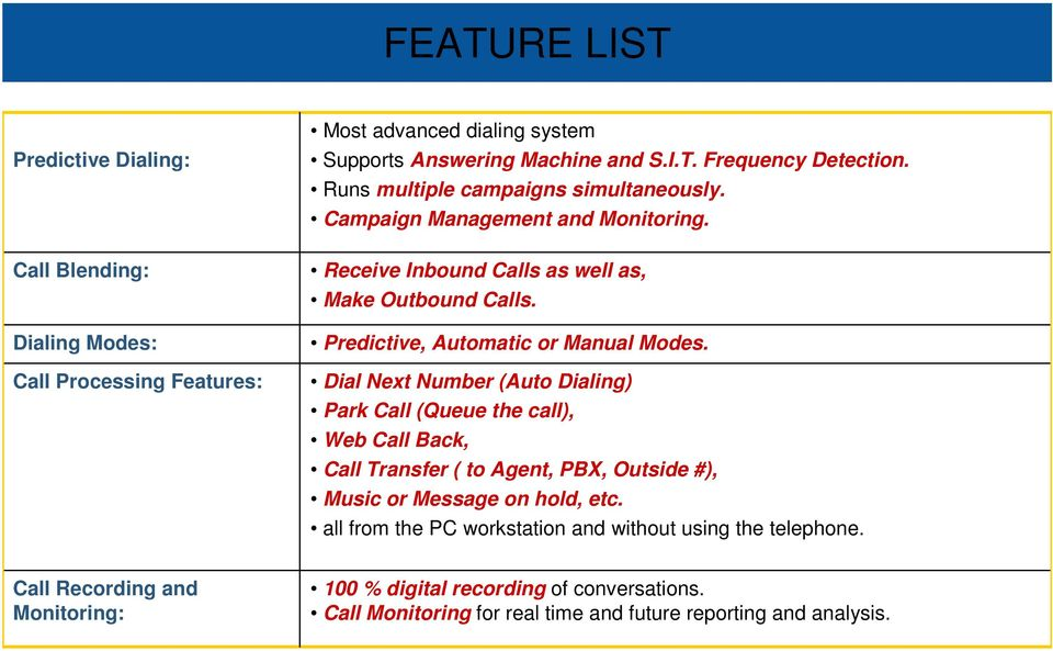 Dial Next Number (Auto Dialing) Park Call (Queue the call), Web Call Back, Call Transfer ( to Agent, PBX, Outside #), Music or Message on hold, etc.