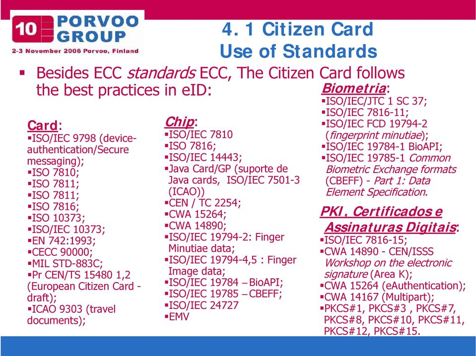 1 Citizen Card Use of Standards Chip: ISO/IEC 7810 ISO 7816; ISO/IEC 14443; Java Card/GP (suporte de Java cards, ISO/IEC 7501-3 (ICAO)) CEN / TC 2254; CWA 15264; CWA 14890; ISO/IEC 19794-2: Finger