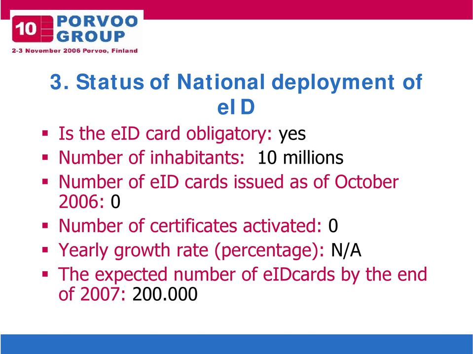 October 2006: 0 Number of certificates activated: 0 Yearly growth rate