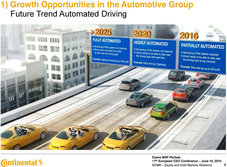 Trend Automated Driving EDMR