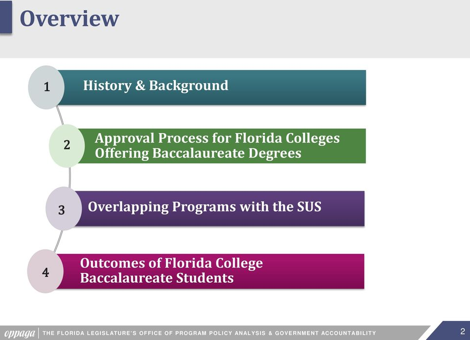Outcomes of Florida College Baccalaureate Students THE FLORIDA