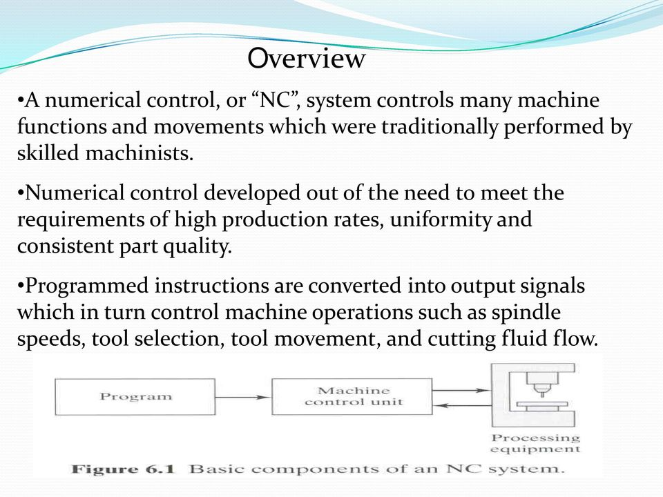Numerical control developed out of the need to meet the requirements of high production rates, uniformity and