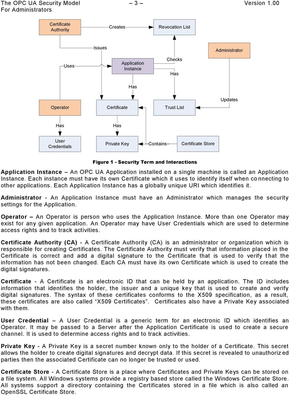The Opc Ua Security Model For Administrators Whitepaper Version Pdf