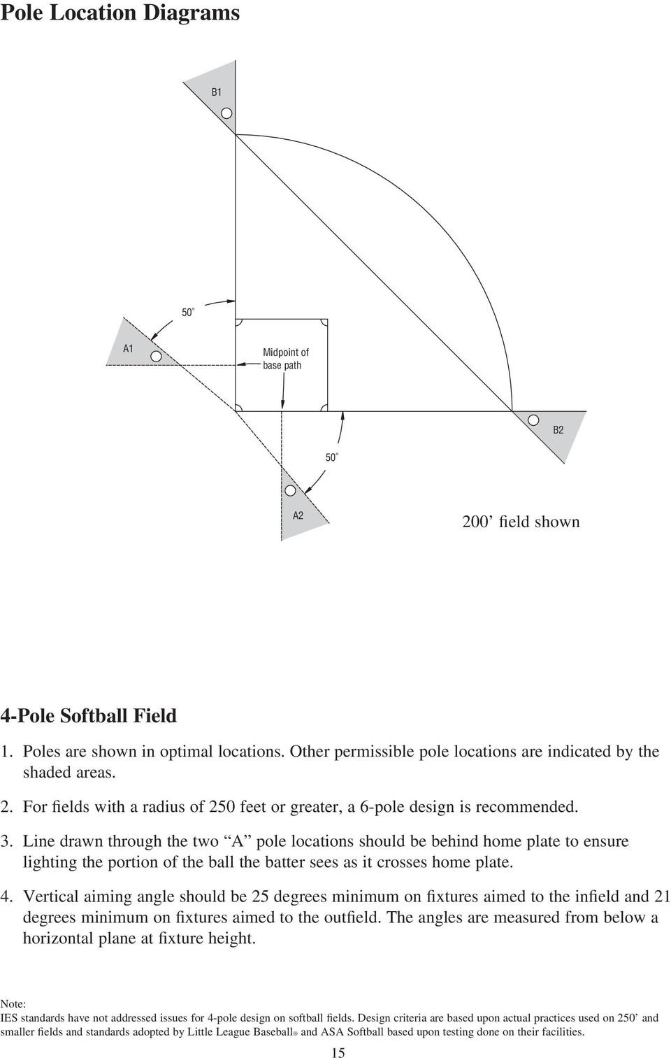Line drawn through the two A pole locations should be behind home plate to ensure lighting the portion of the ball the batter sees as it crosses home plate. 4.