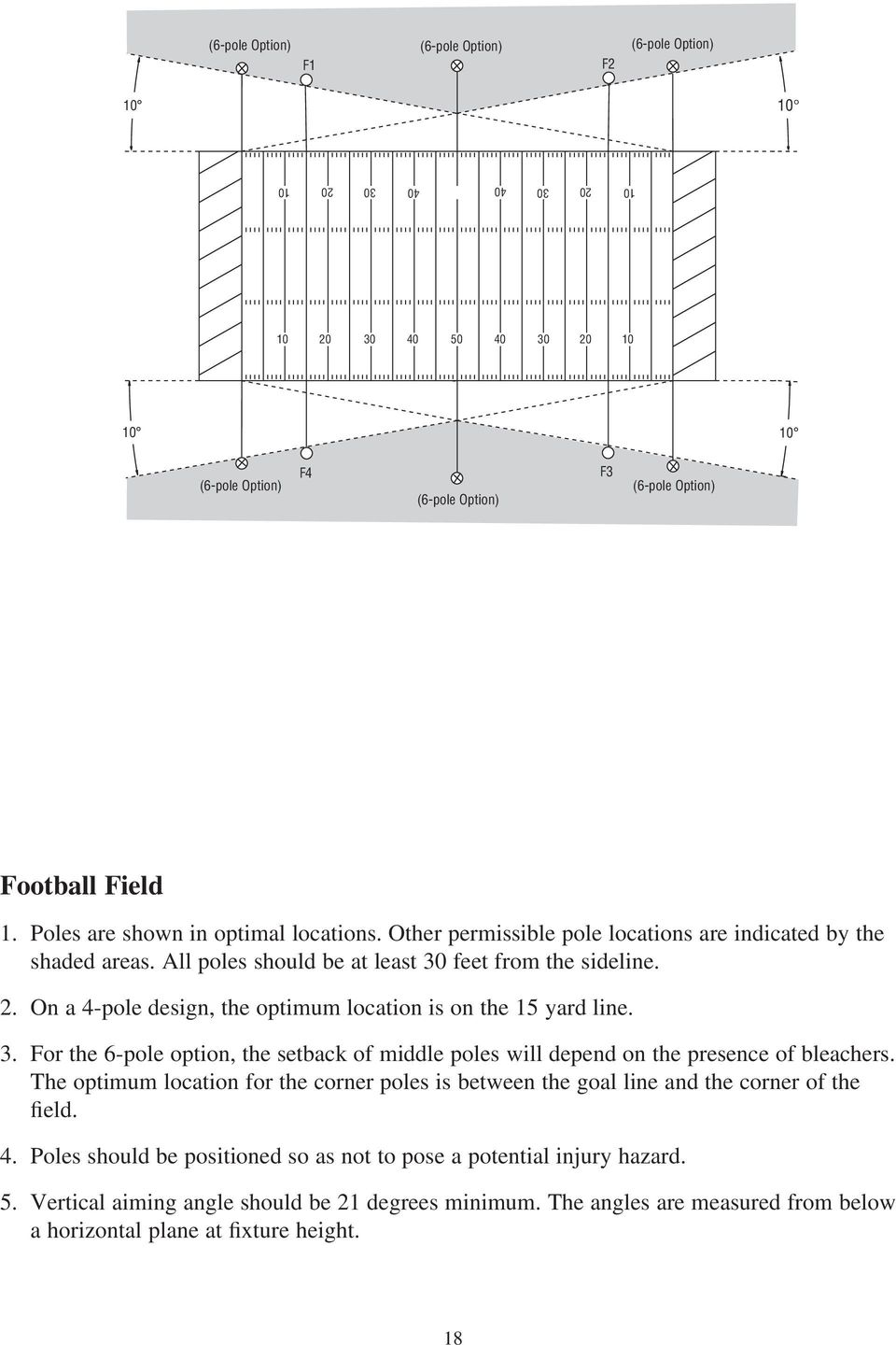 On a 4-pole design, the optimum location is on the 15 yard line. 3. For the 6-pole option, the setback of middle poles will depend on the presence of bleachers.