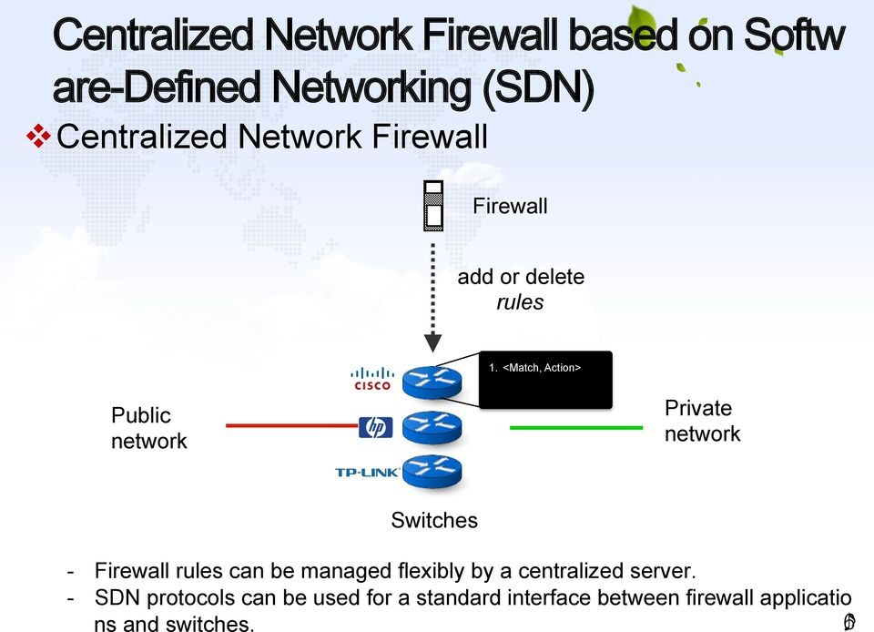 Private network Switches - Firewall rules can be managed flexibly by a centralized server.