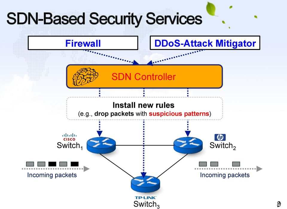 tor SDN Controller Install new rules (e.g.