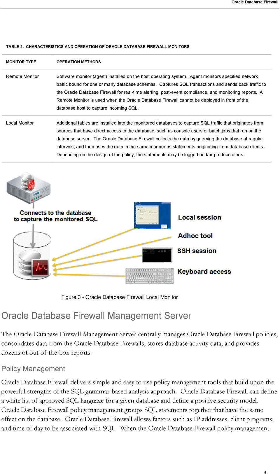 Captures SQL transactions and sends back traffic to the Oracle Database Firewall for real-time alerting, post-event compliance, and monitoring reports.