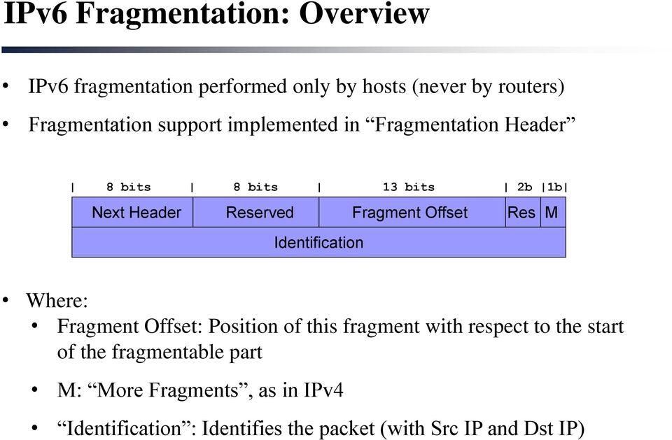 Offset Res M Identification Where: Fragment Offset: Position of this fragment with respect to the start of