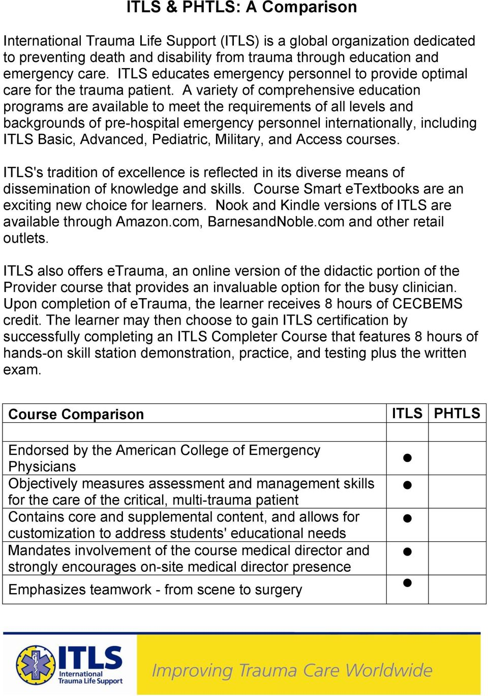 A variety of comprehensive education programs are available to meet the requirements of all levels and backgrounds of pre-hospital emergency personnel internationally, including ITLS Basic, Advanced,