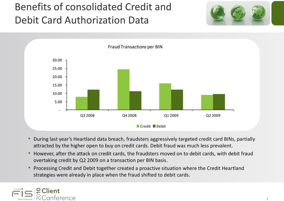 higher open to buy on credit cards. Debit fraud was much less prevalent.
