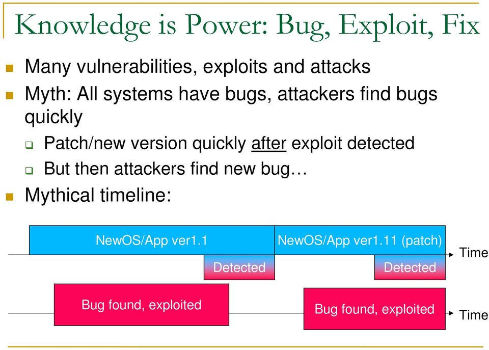 exploit detected But then attackers find new bug Mythical timeline: NewOS/App ver1.