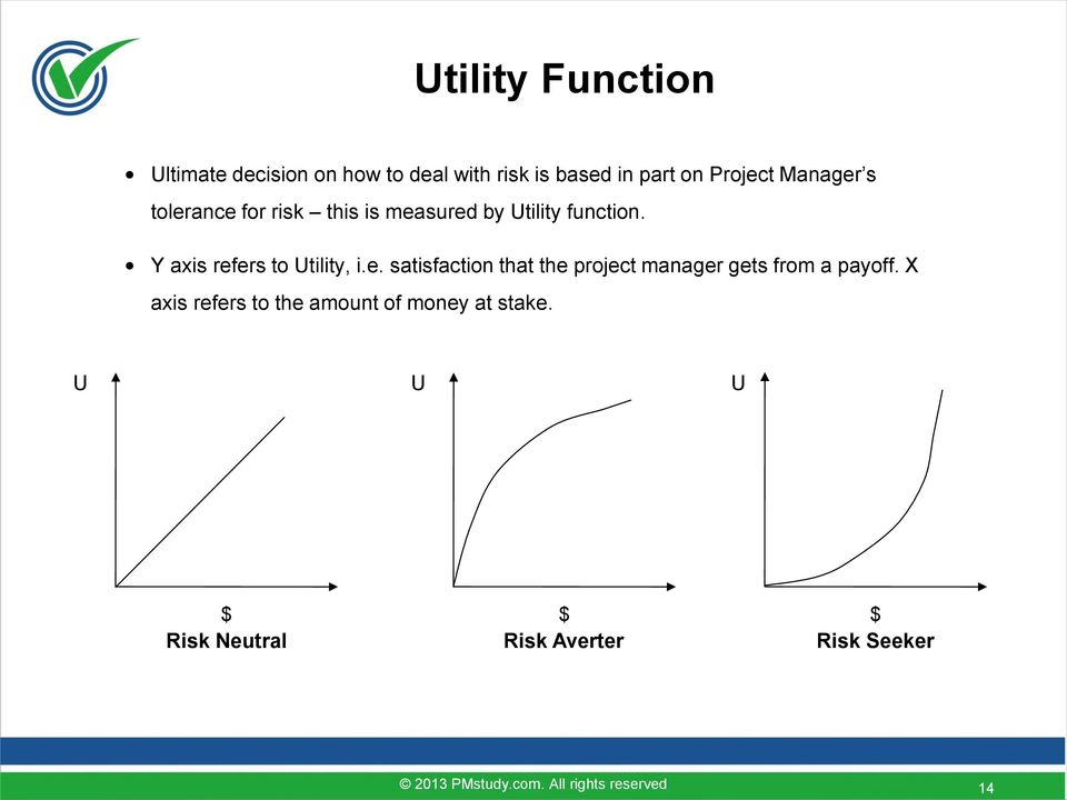 Y axis refers to Utility, i.e. satisfaction that the project manager gets from a payoff.