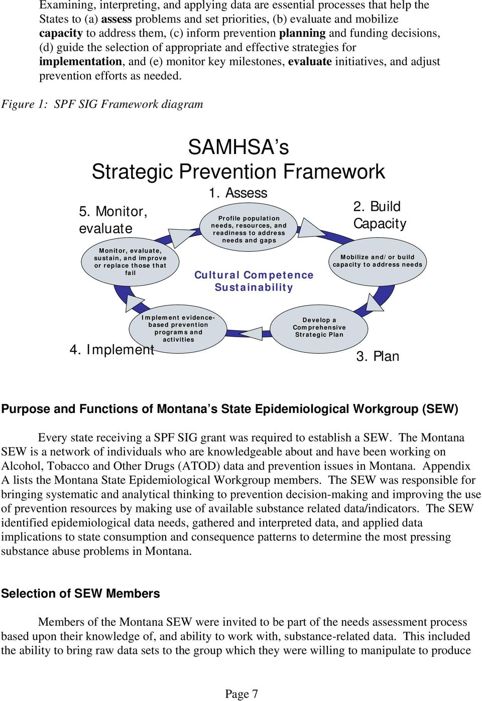 prevention efforts as needed. Figure : SPF SIG Framework diagram SAMHSA s Strategic Prevention Framework 5. Monitor, evaluate Monitor, evaluate, sustain, and improve or replace those that fail.