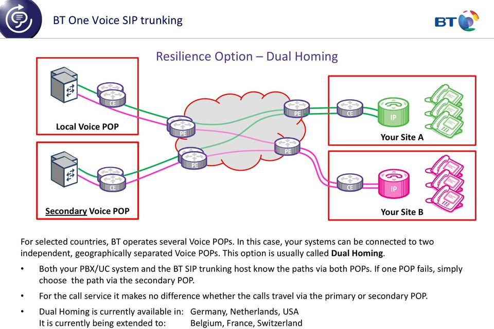 Both your PBX/UC system and the BT SIP trunking host know the paths via both POPs. If one POP fails, simply choose the path via the secondary POP.