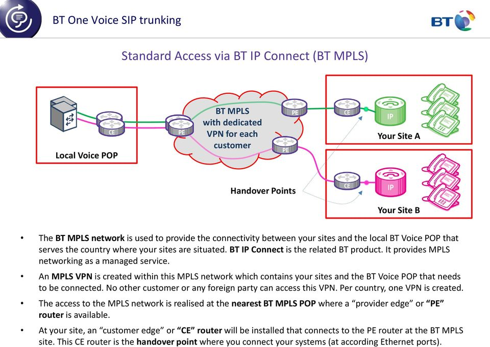 It provides MPLS networking as a managed service. An MPLS VPN is created within this MPLS network which contains your sites and the BT Voice POP that needs to be connected.