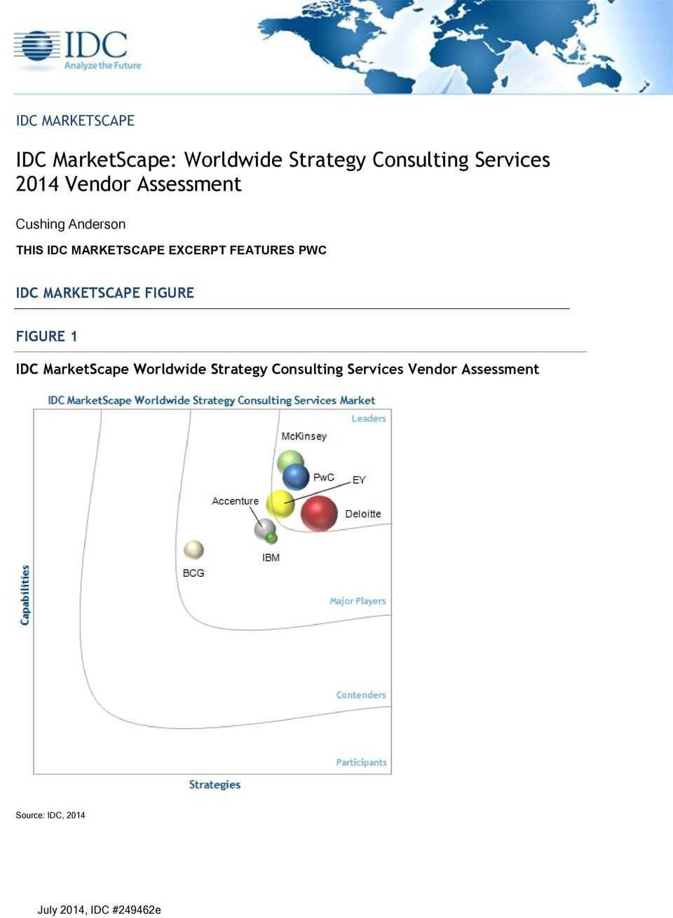 FEATURES PWC IDC MARKETSCAPE FIGURE FIGURE 1 IDC MarketScape Worldwide