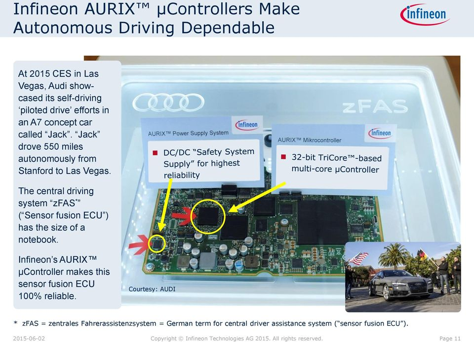 The central driving system zfas * ( Sensor fusion ECU ) has the size of a notebook.