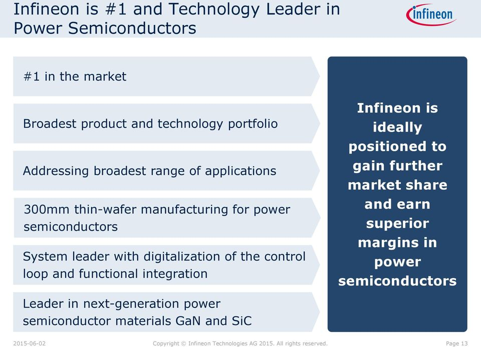 loop and functional integration Infineon is ideally positioned to gain further market share and earn superior margins in power