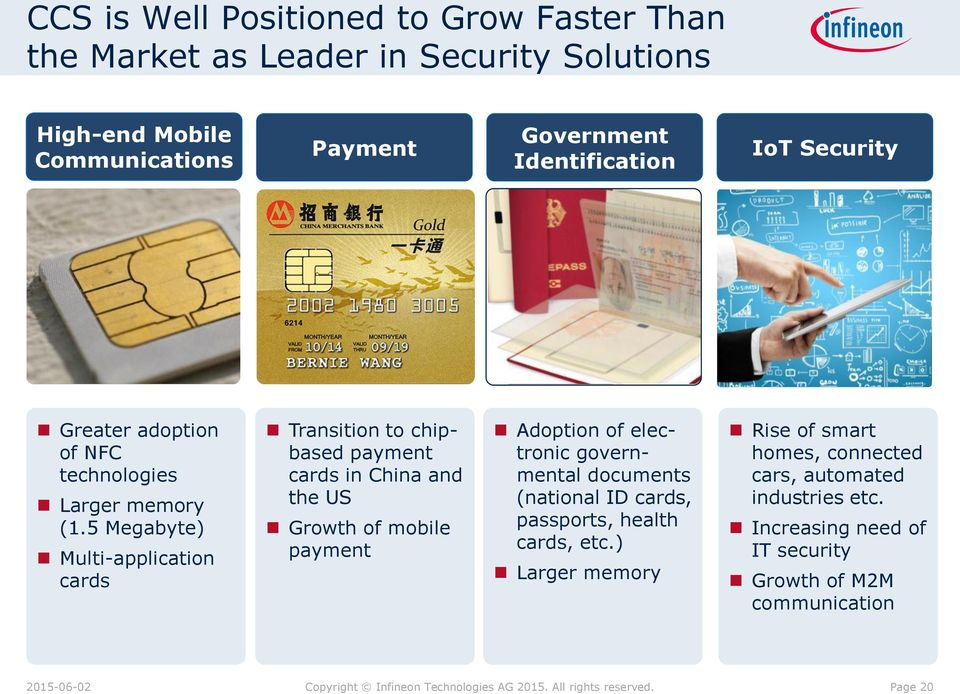 5 Megabyte) Multiapplication cards Transition to chipbased payment cards in China and the US Growth of mobile payment Adoption of electronic governmental