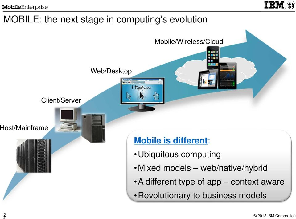 Mobile is different: Ubiquitous computing Mixed models