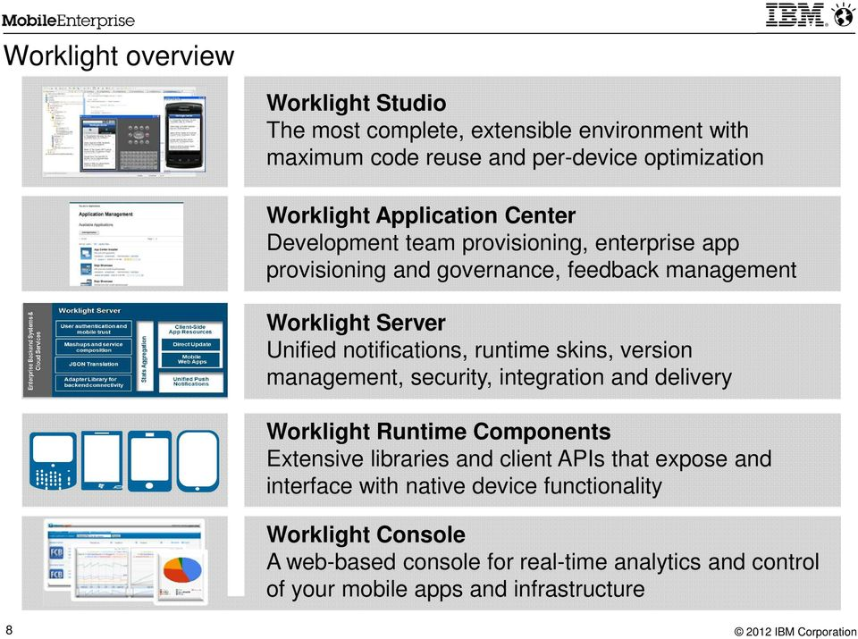 notifications, runtime skins, version management, security, integration and delivery Worklight Runtime Components Extensive libraries and client APIs
