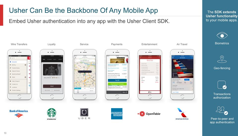 The SDK extends Usher functionality to your mobile apps.