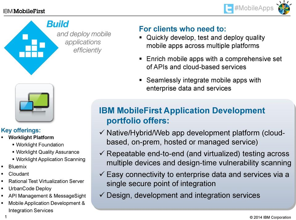 Rational Test Virtualization Server UrbanCode Deploy API Management & MessageSight Mobile Application Development & 1 Integration Services IBM MobileFirst Application Development portfolio offers: