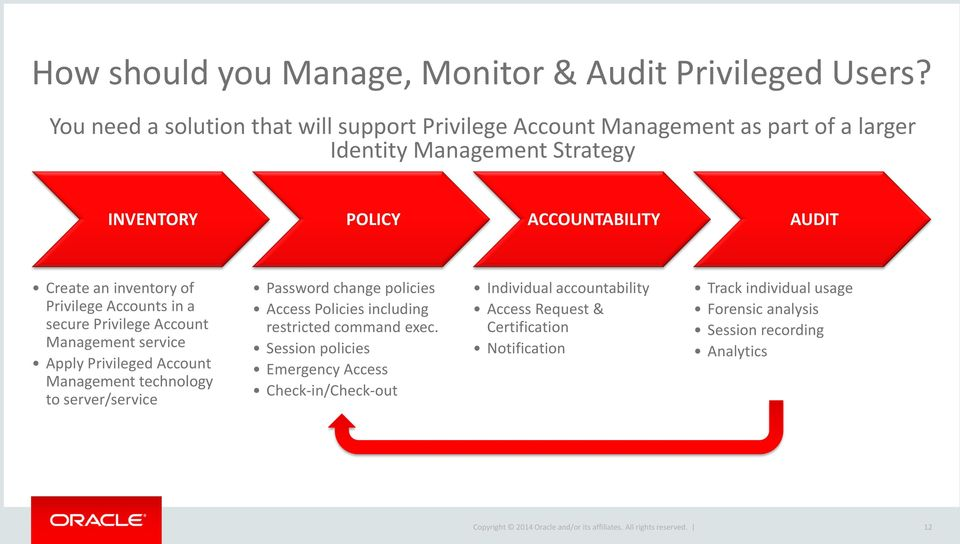 Create an inventory of Privilege Accounts in a secure Privilege Account Management service Apply Privileged Account Management technology to server/service