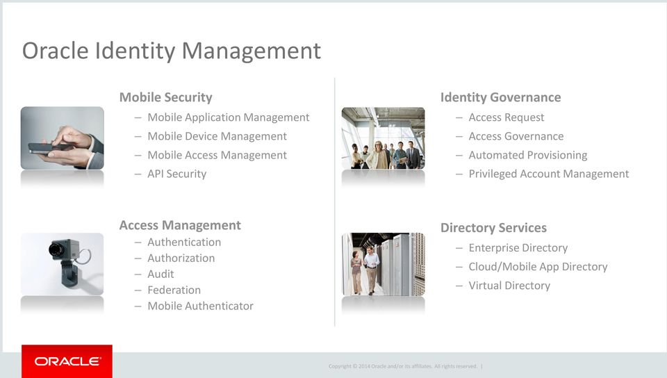 Provisioning Privileged Account Management Access Management Authentication Authorization Audit