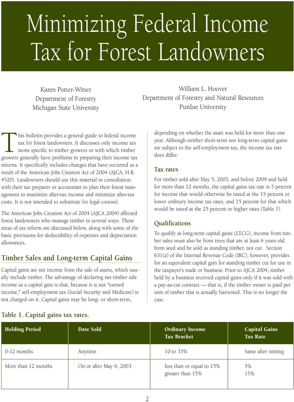 It discusses only income tax items specific to timber growers or with which timber growers generally have problems in preparing their income tax returns.
