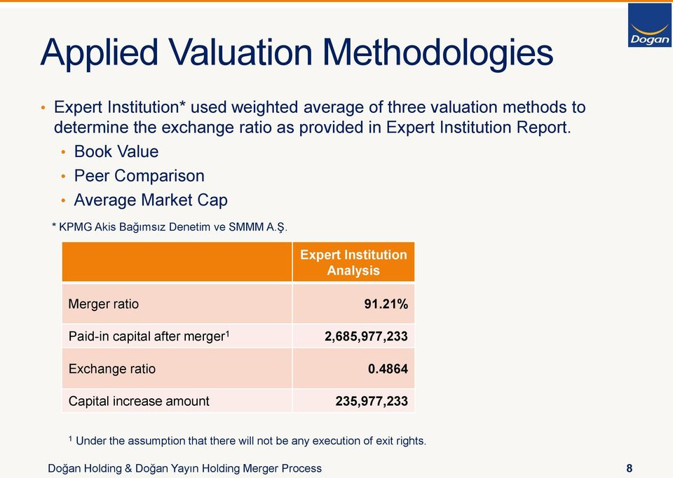 Expert Institution Analysis Merger ratio 91.21% Paid-in capital after merger 1 2,685,977,233 Exchange ratio 0.
