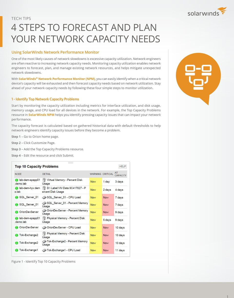 Monitoring capacity utilization enables network engineers to forecast, plan, and manage existing network resources, and helps mitigate unexpected network slowdowns.