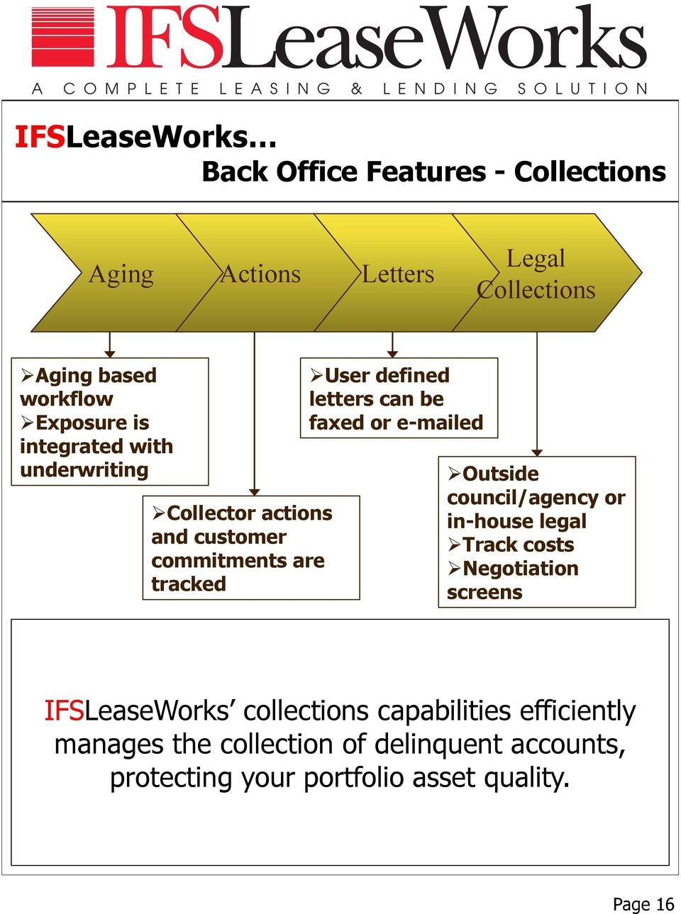 faxed or e-mailed Outside council/agency or in-house legal Track costs Negotiation screens IFSLeaseWorks
