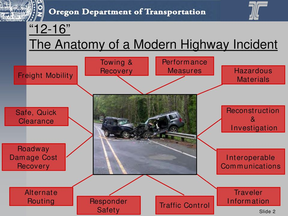 Reconstruction & Investigation Roadway Damage Cost Recovery Interoperable