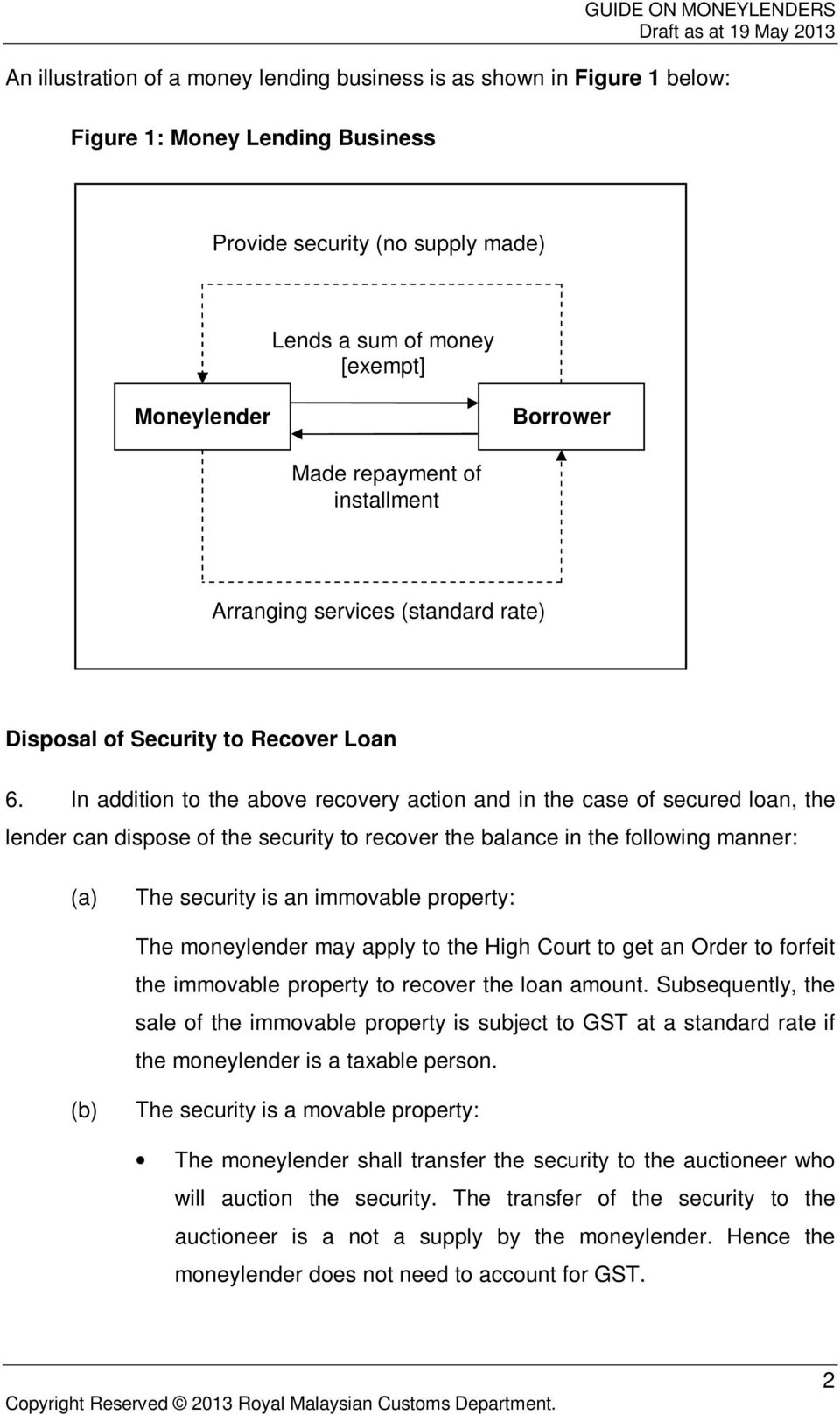 In addition to the above recovery action and in the case of secured loan, the lender can dispose of the security to recover the balance in the following manner: (a) The security is an immovable