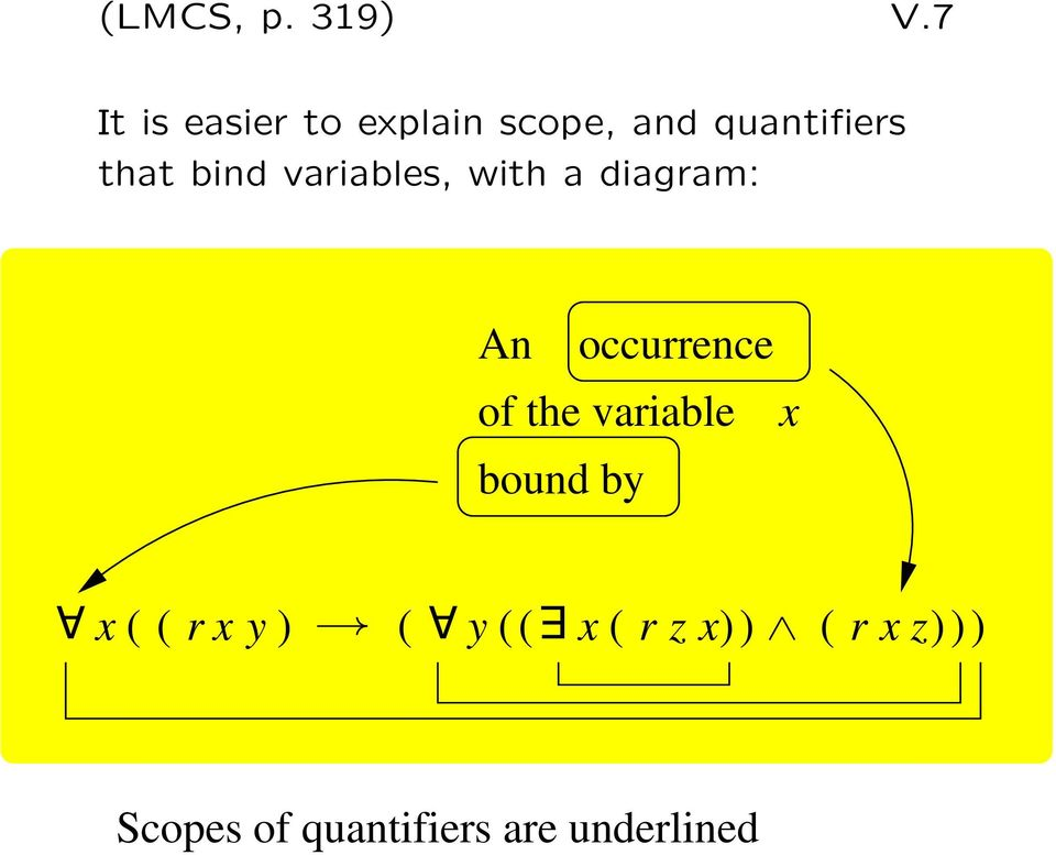 bind variables, with a diagram: An occurrence of the