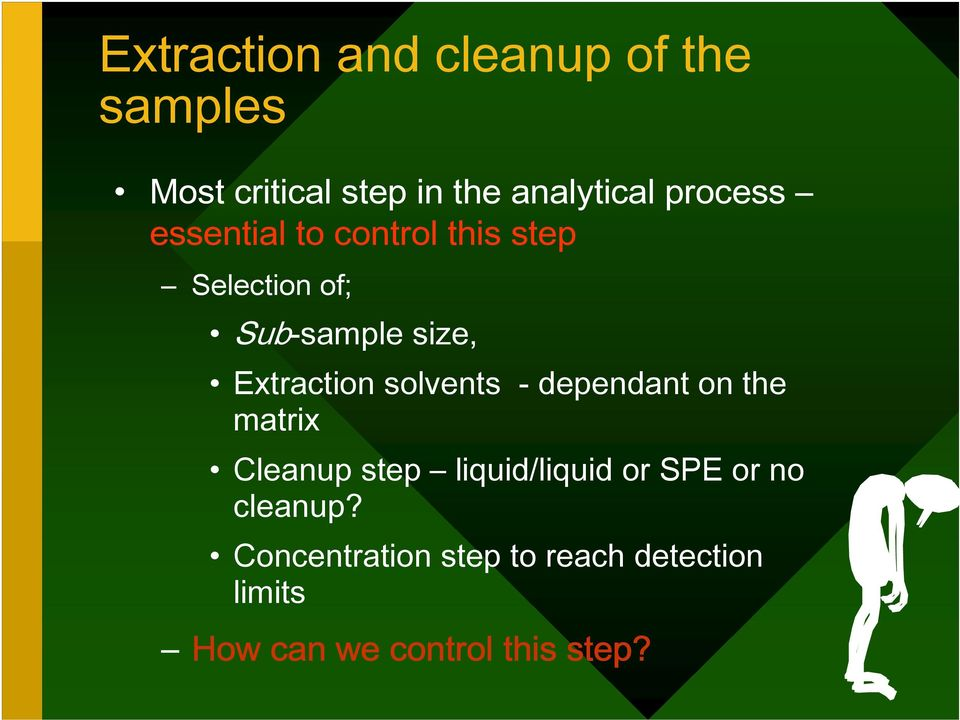 Extraction solvents - dependant on the matrix Cleanup step liquid/liquid or