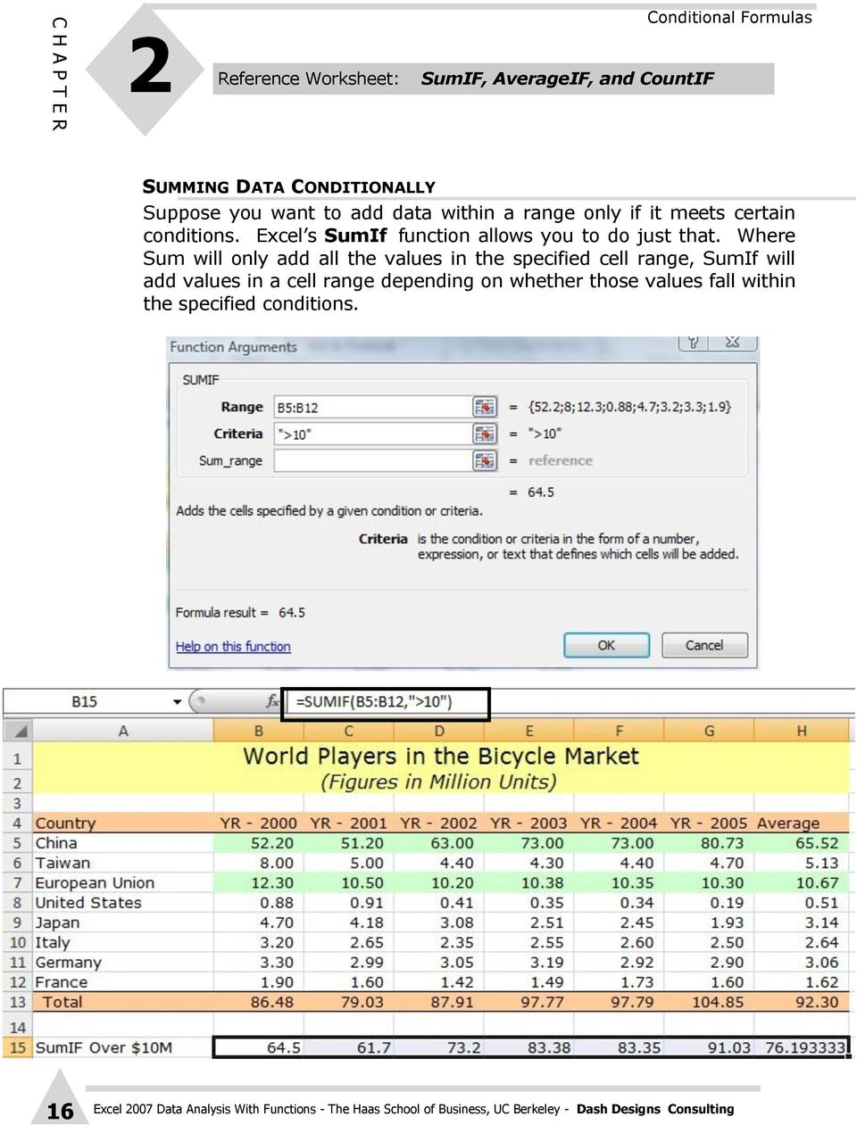 Excel s SumIf function allows you to do just that.
