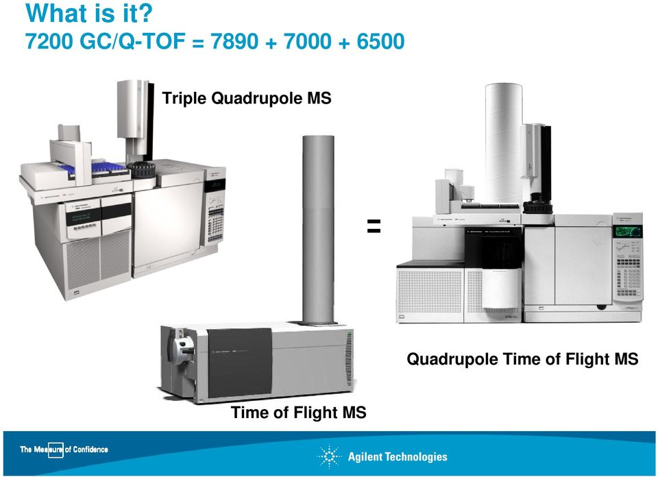 6500 Triple Quadrupole MS + =