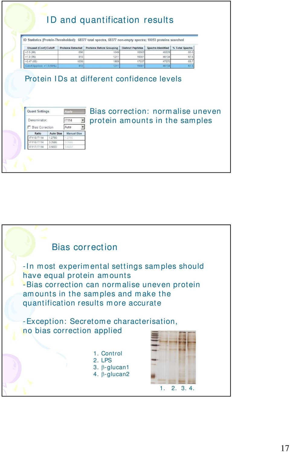 correction can normalise uneven protein amounts in the samples and make the quantification results more accurate