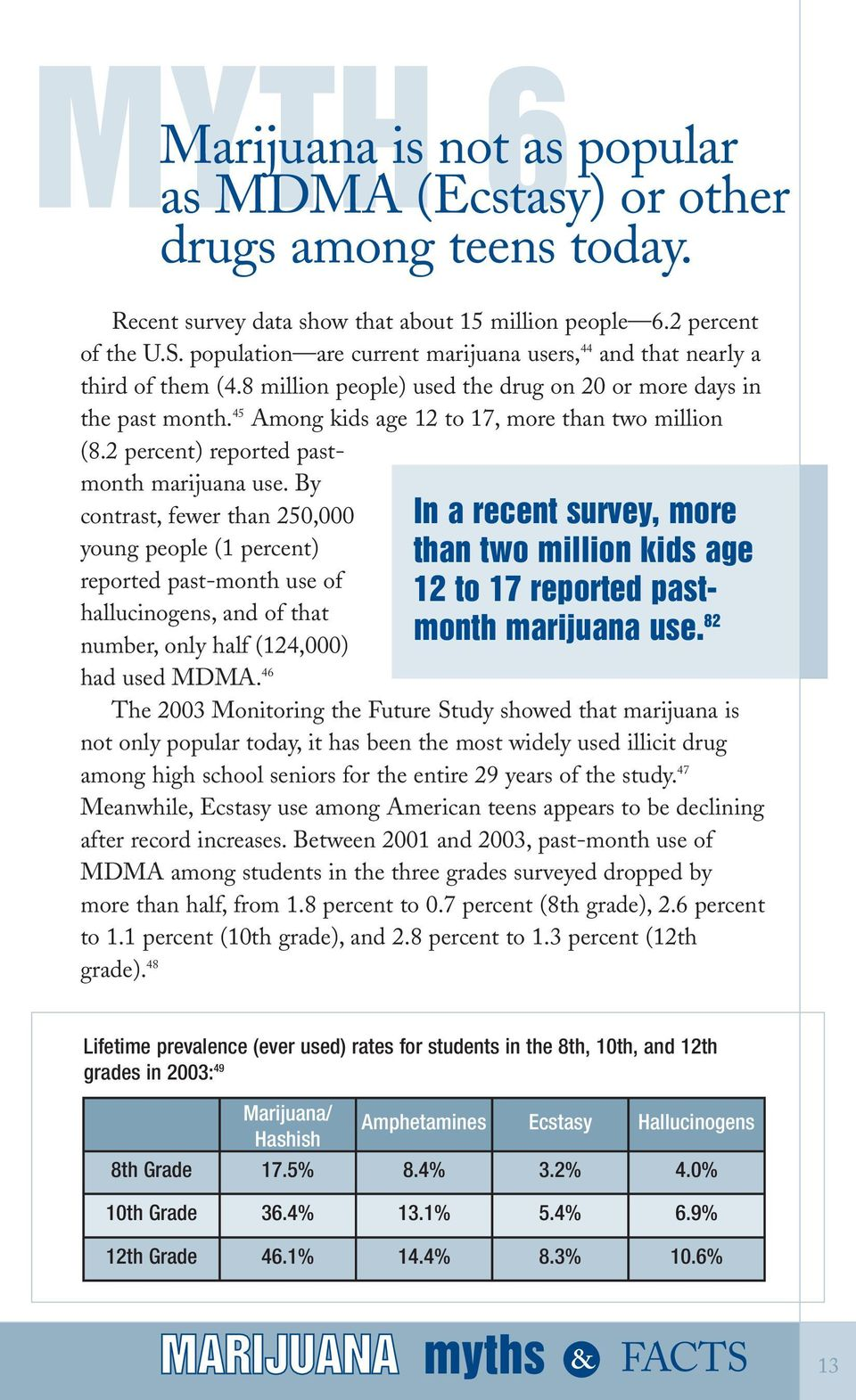 45 Among kids age 12 to 17, more than two million (8.2 percent) reported pastmonth marijuana use.