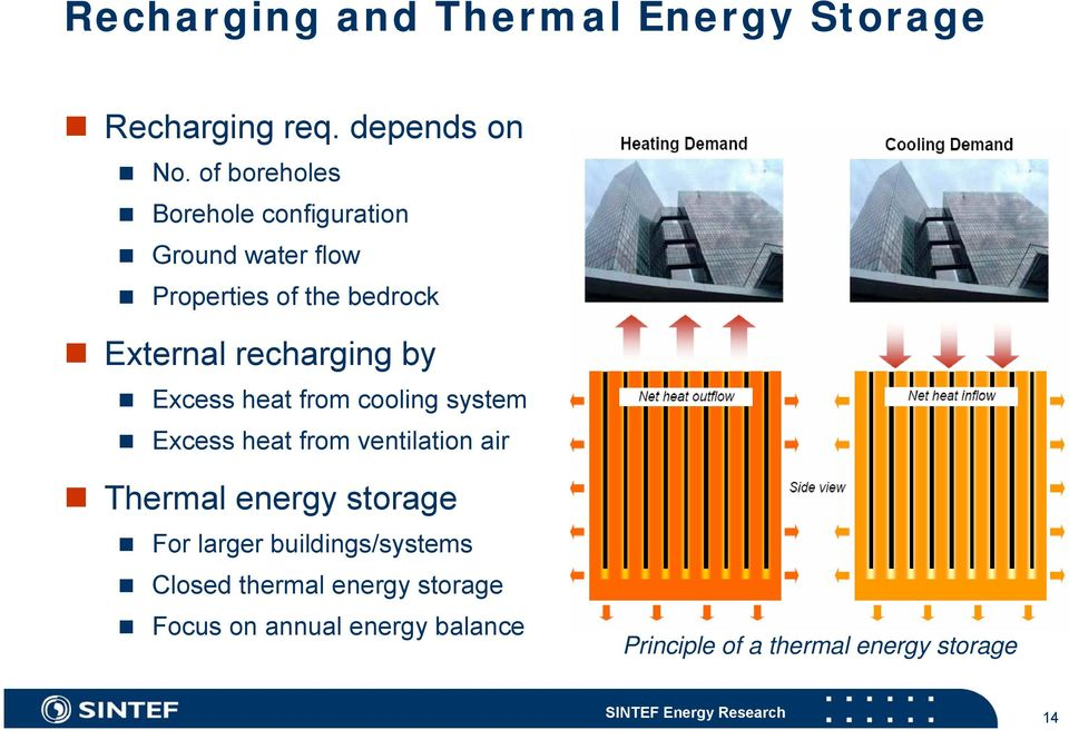 recharging by Excess heat from cooling system Excess heat from ventilation air Thermal energy